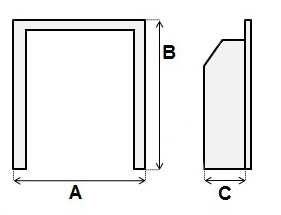 Fire diagram. A,B,C frame and depth