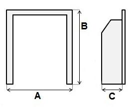 Fire diagram. A,B,C frame and depth